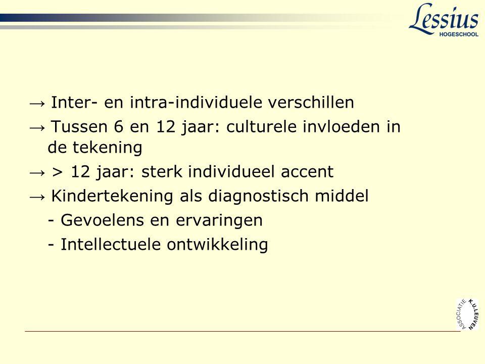 → Inter- en intra-individuele verschillen → Tussen 6 en 12 jaar: culturele invloeden in de tekening → > 12 jaar: sterk individueel accent → Kinderteke