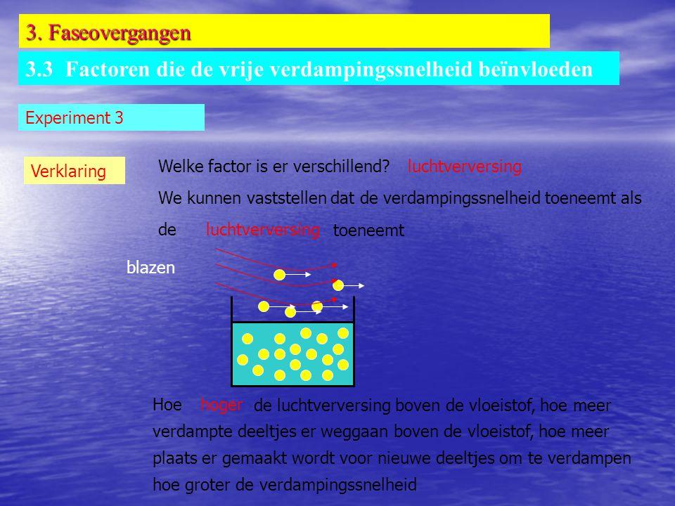 3. Faseovergangen 3.3 Factoren die de vrije verdampingssnelheid beïnvloeden Experiment 3 Verklaring Welke factor is er verschillend? We kunnen vastste