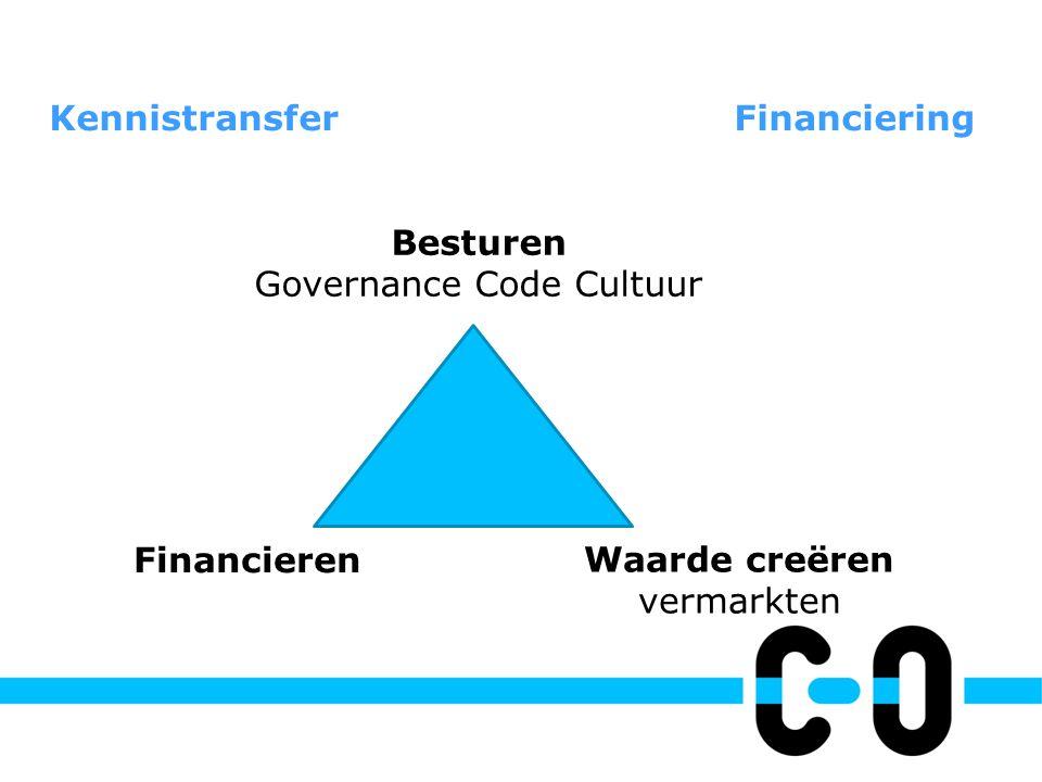 Waarde creëren vermarkten Financieren Besturen Governance Code Cultuur Kennistransfer Financiering