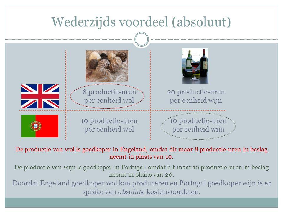 Wederzijds voordeel (absoluut) Eenheden wijn Eenheden wol 12 2 1 3 3456 4 5 7891011 7 6 8 9 10 EN PO Stel dat Engeland en Portugal een productiecapaciteit van 80 productie- uren heeft.