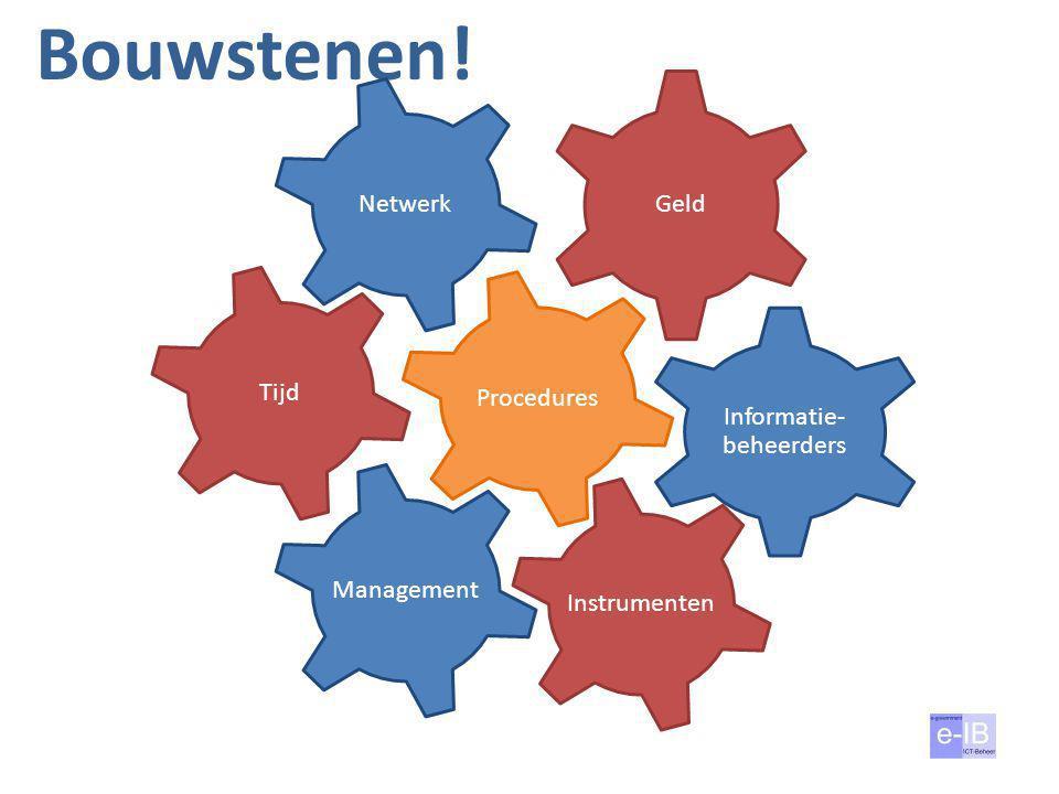 Kritische Succesfactoren 24 juni 201417 Gedragenheid creëren: •Management •Werkvloer Laat je netwerk werken!