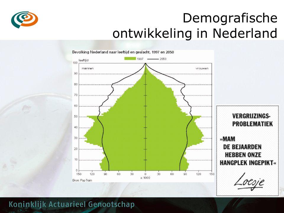 Demografische ontwikkeling in Nederland