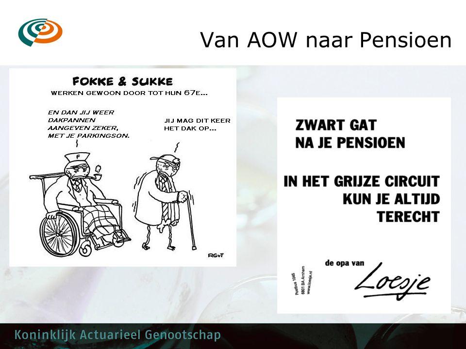 Van AOW naar Pensioen