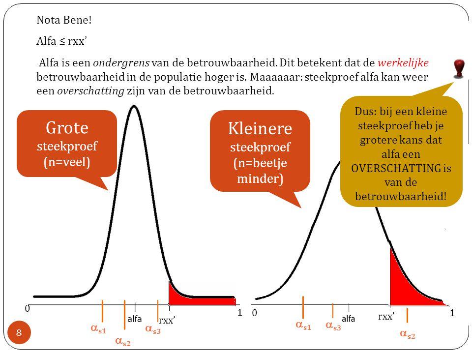 Item rest correlatie (corrected item total correlation) De correlatie tussen een item en de restscore van een test.