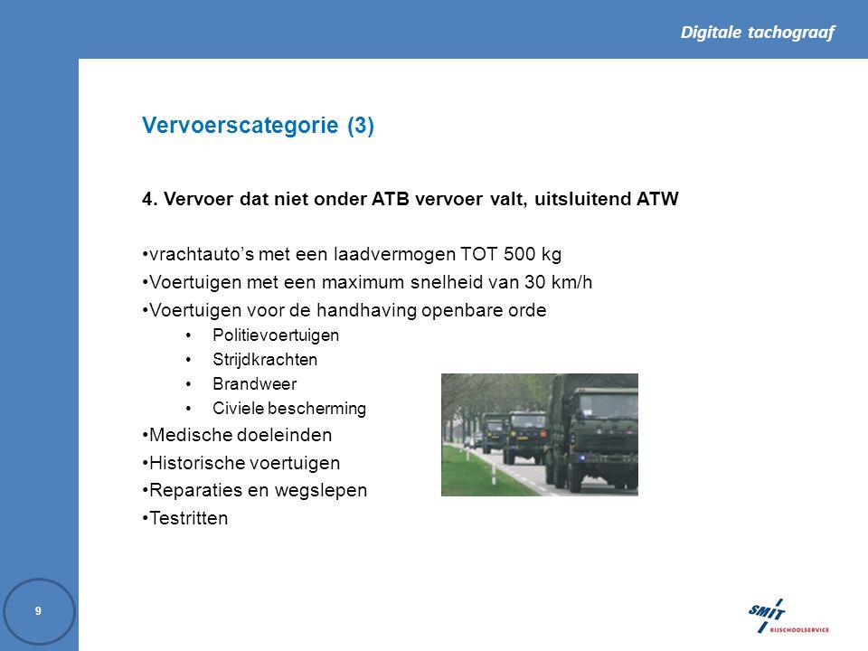 Digitale tachograaf 10 Regels ATW en ATB vervoer Arbeidstijd Per dienst 12 uur Gemiddelde arbeidstijd 48 uur p/w bij een periode van 16 weken