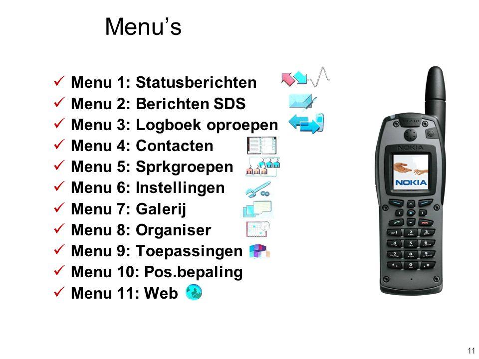 12 Mobiele Post TMR880 Ongeveer dezelfde functionaliteiten als draagbare post Opgelet 880 kan geen SDS ontvangen tijdens (groeps)gesprek
