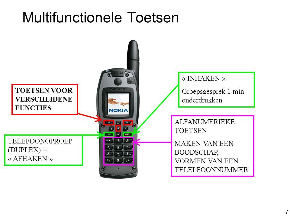7 TOETSEN VOOR VERSCHEIDENE FUNCTIES TELEFOONOPROEP (DUPLEX) = « AFHAKEN » « INHAKEN » Groepsgesprek 1 min onderdrukken Multifunctionele Toetsen ALFAN