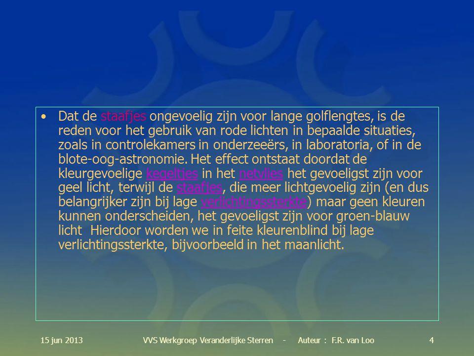 15 jun 201315VVS Werkgroep Veranderlijke Sterren - Auteur : F.R.