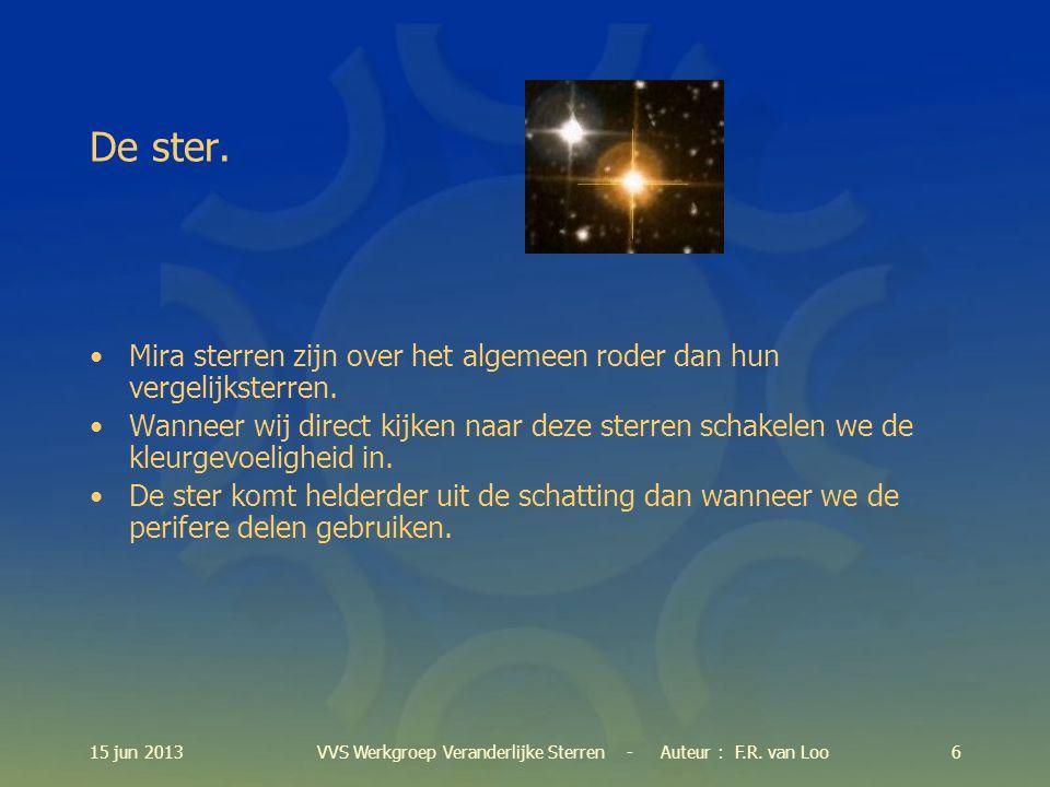715 jun 2013VVS Werkgroep Veranderlijke Sterren - Auteur : F.R. van Loo