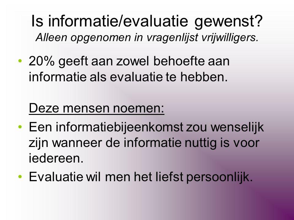 Is informatie/evaluatie gewenst? Alleen opgenomen in vragenlijst vrijwilligers. •20% geeft aan zowel behoefte aan informatie als evaluatie te hebben.