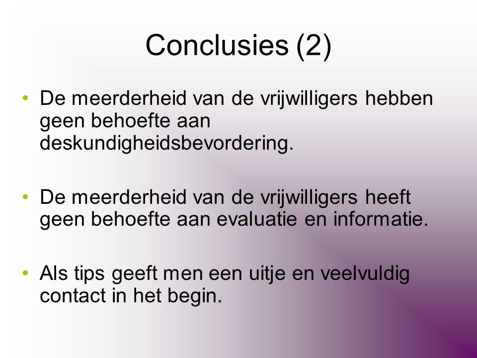 Conclusies (2) •De meerderheid van de vrijwilligers hebben geen behoefte aan deskundigheidsbevordering. •De meerderheid van de vrijwilligers heeft gee