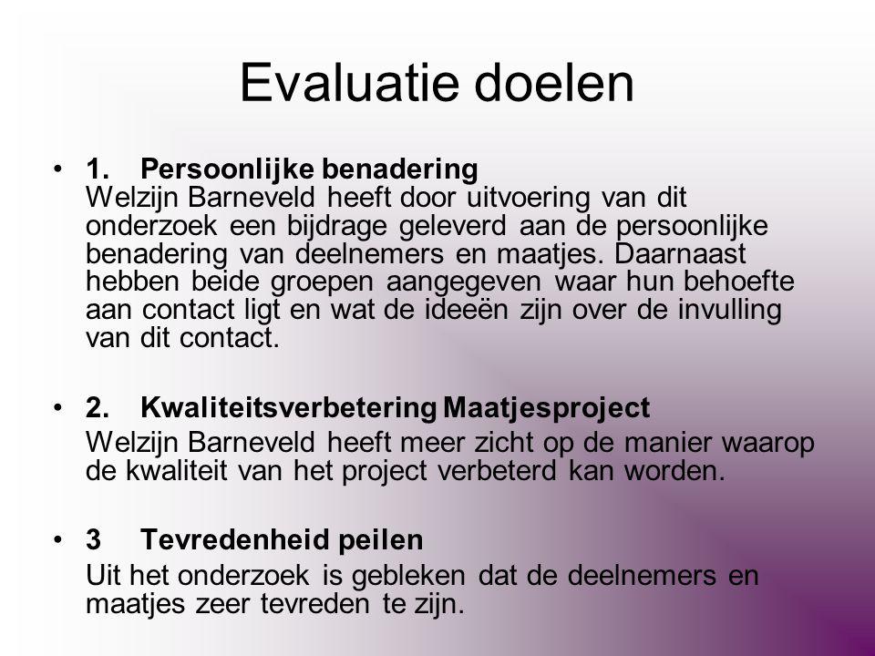 Evaluatie doelen •1. Persoonlijke benadering Welzijn Barneveld heeft door uitvoering van dit onderzoek een bijdrage geleverd aan de persoonlijke benad