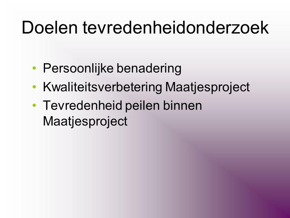 Doelen tevredenheidonderzoek •Persoonlijke benadering •Kwaliteitsverbetering Maatjesproject •Tevredenheid peilen binnen Maatjesproject