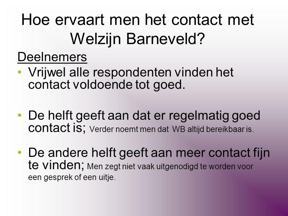 Hoe ervaart men het contact met Welzijn Barneveld? Deelnemers •Vrijwel alle respondenten vinden het contact voldoende tot goed. •De helft geeft aan da