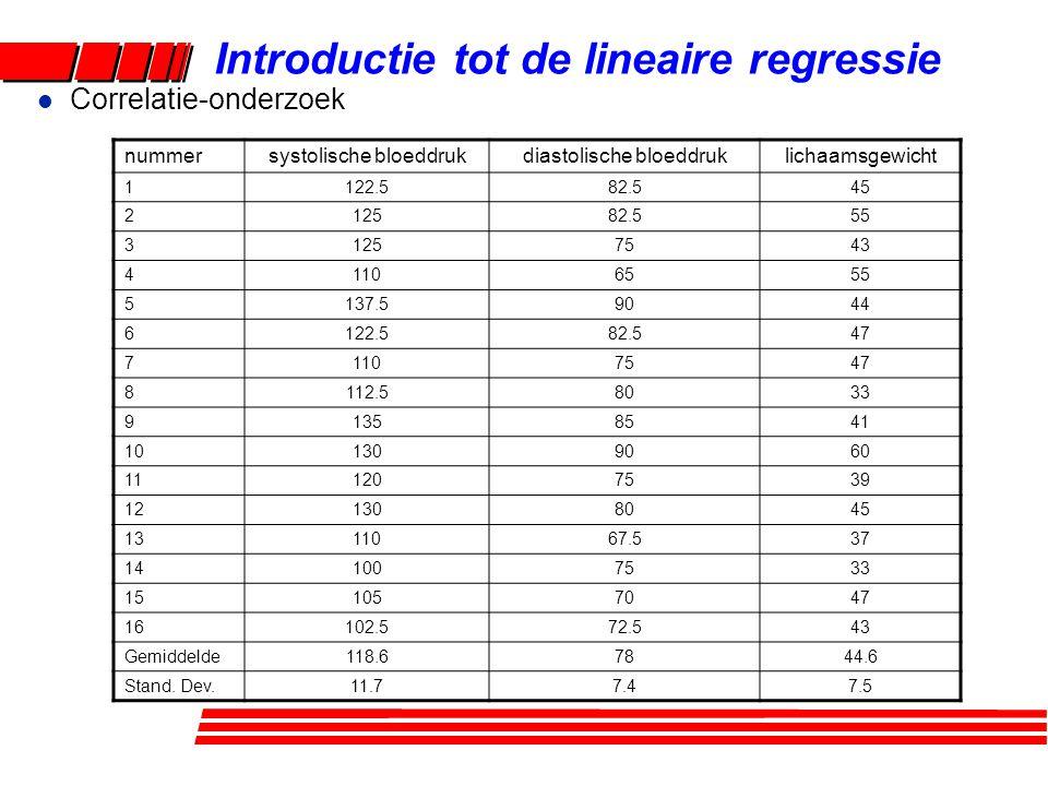 l Correlatie-onderzoek Introductie tot de lineaire regressie nummersystolische bloeddrukdiastolische bloeddruklichaamsgewicht 1122.582.545 212582.555