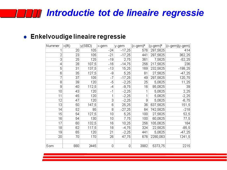 l Enkelvoudige lineaire regressie Introductie tot de lineaire regressie