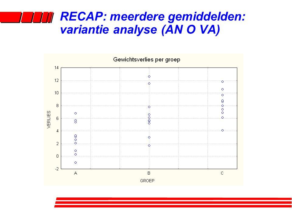 RECAP: meerdere gemiddelden: variantie analyse (AN O VA)