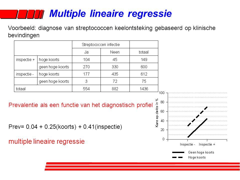 Prevalentie als een functie van het diagnostisch profiel Prev= 0.04 + 0.25(koorts) + 0.41(inspectie) multiple lineaire regressie Voorbeeld: diagnose v