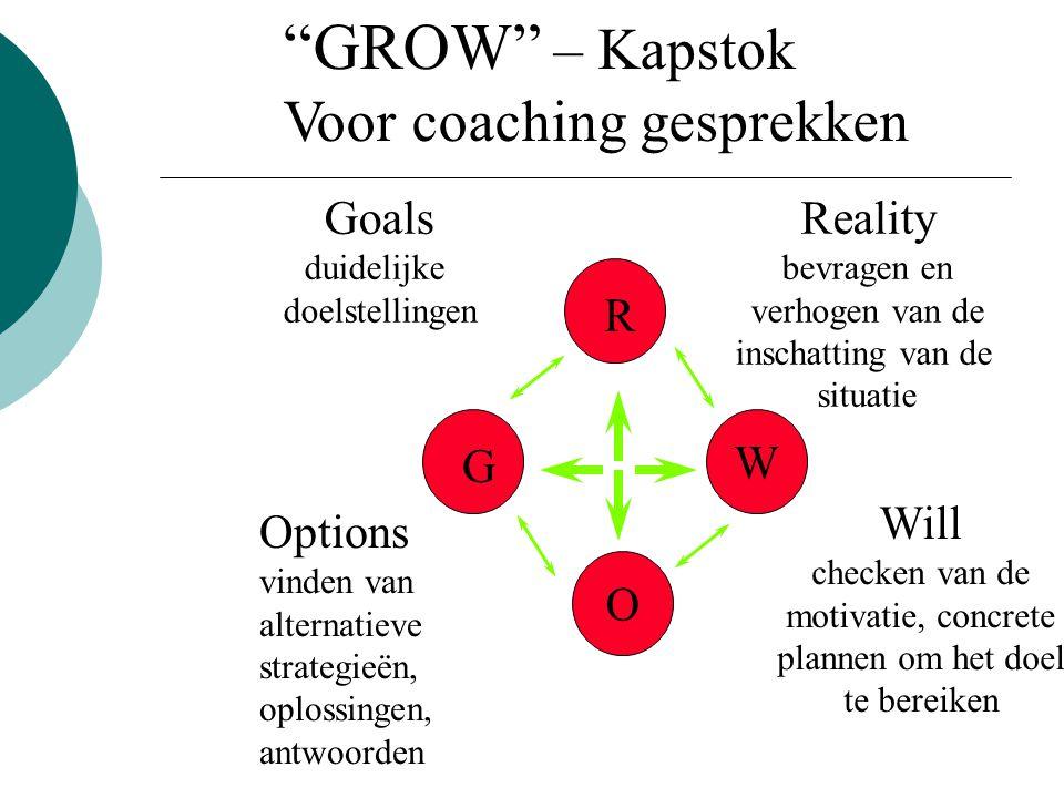 """""""GROW"""" – Kapstok Voor coaching gesprekken Goals duidelijke doelstellingen Reality bevragen en verhogen van de inschatting van de situatie Options vind"""