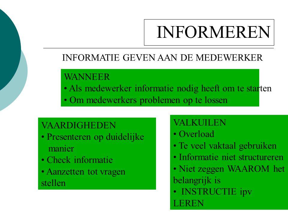 WANNEER • Als medewerker informatie nodig heeft om te starten • Om medewerkers problemen op te lossen INFORMEREN INFORMATIE GEVEN AAN DE MEDEWERKER VA