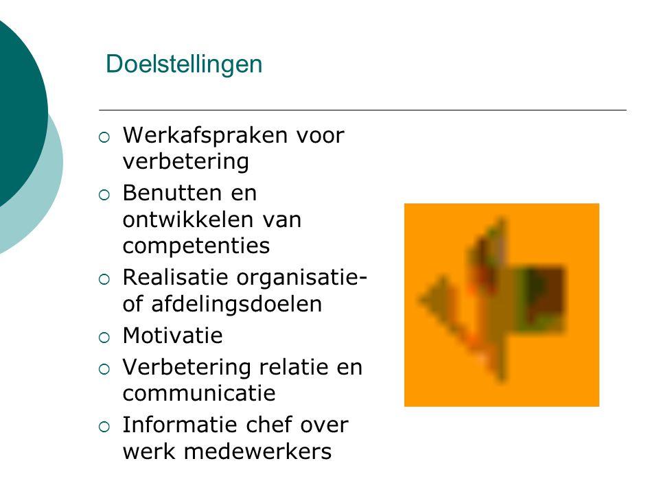Doelstellingen  Werkafspraken voor verbetering  Benutten en ontwikkelen van competenties  Realisatie organisatie- of afdelingsdoelen  Motivatie 