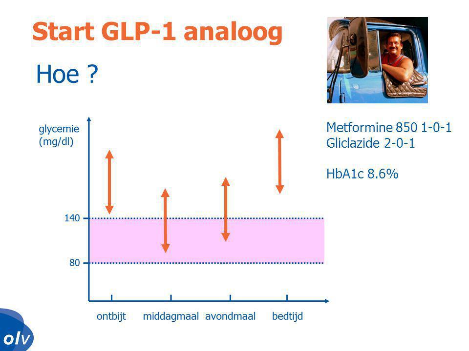 o l vo l vo l vo l v Start GLP-1 analoog Hoe ? Metformine 850 1-0-1 Gliclazide 2-0-1 HbA1c 8.6%