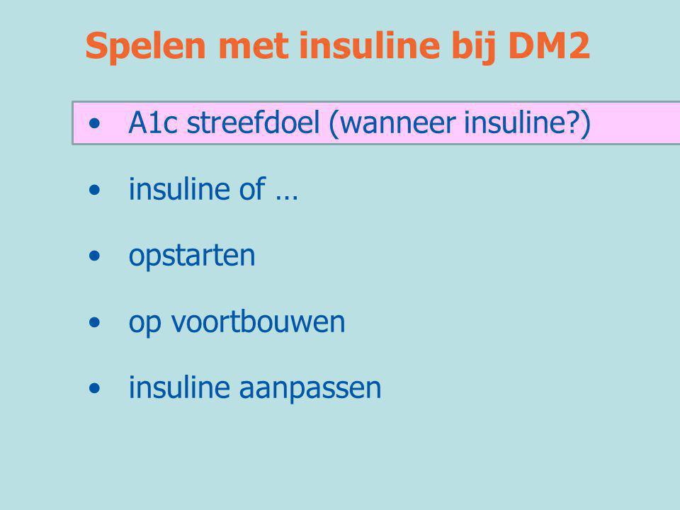 o l vo l vo l vo l v Start insuline Welk schema? Metformine 850 1-0-1 Gliclazide 2-0-1 HbA1c 8.6%
