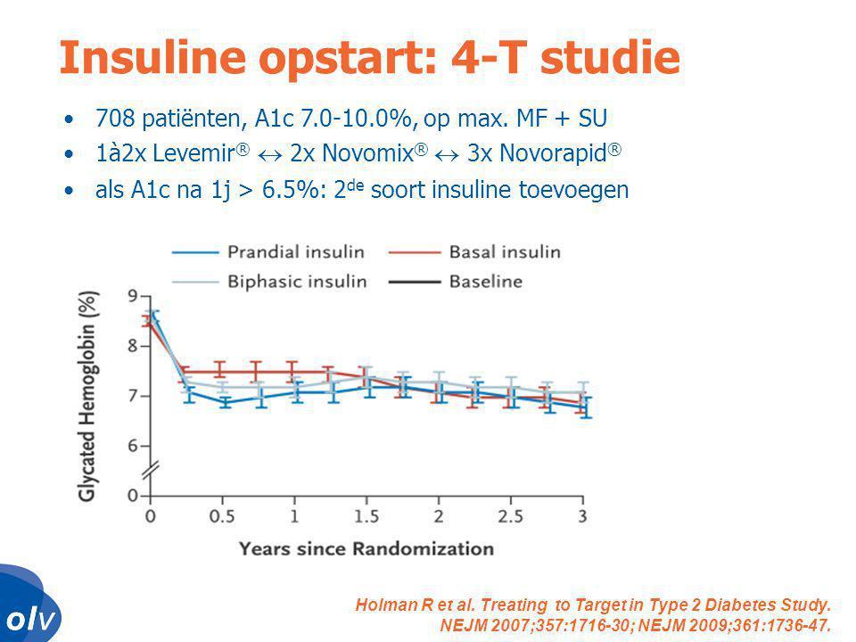 o l vo l vo l vo l v Insuline opstart: 4-T studie Holman R et al.