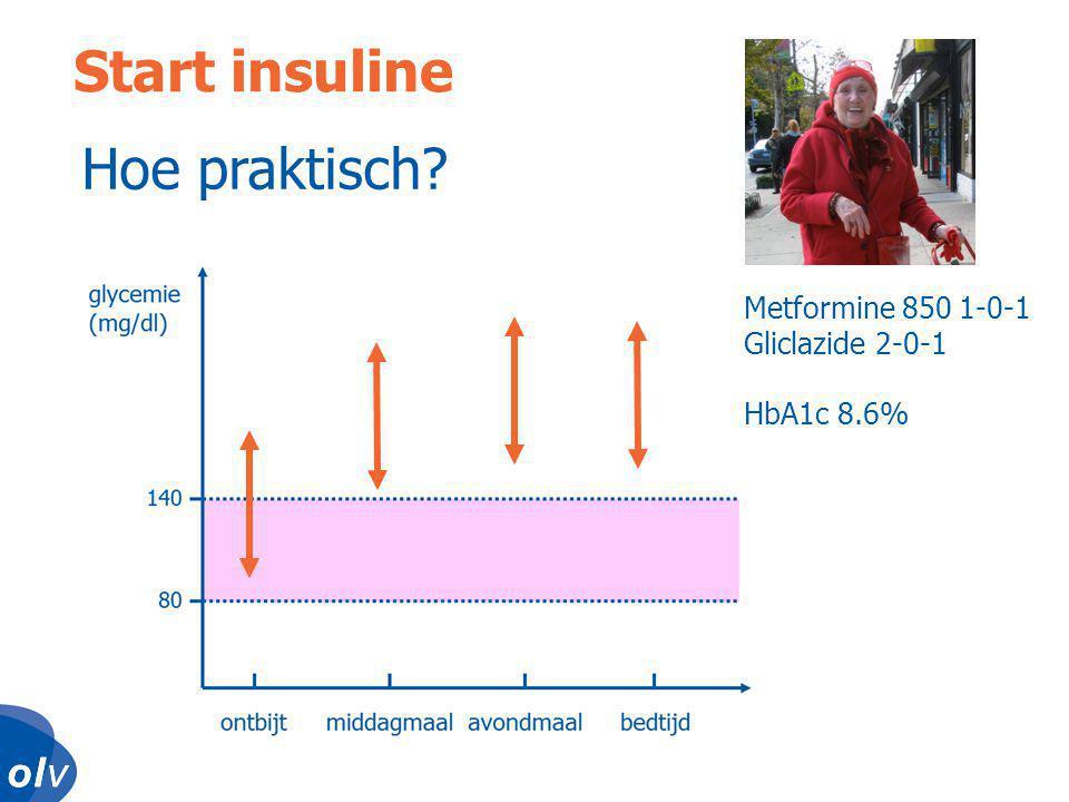 o l vo l vo l vo l v Start insuline Hoe praktisch? Metformine 850 1-0-1 Gliclazide 2-0-1 HbA1c 8.6%
