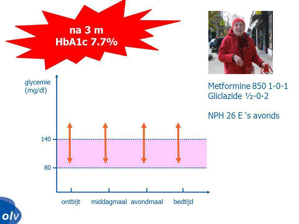 o l vo l vo l vo l v Metformine 850 1-0-1 Gliclazide ½-0-2 NPH 26 E 's avonds na 3 m HbA1c 7.7%