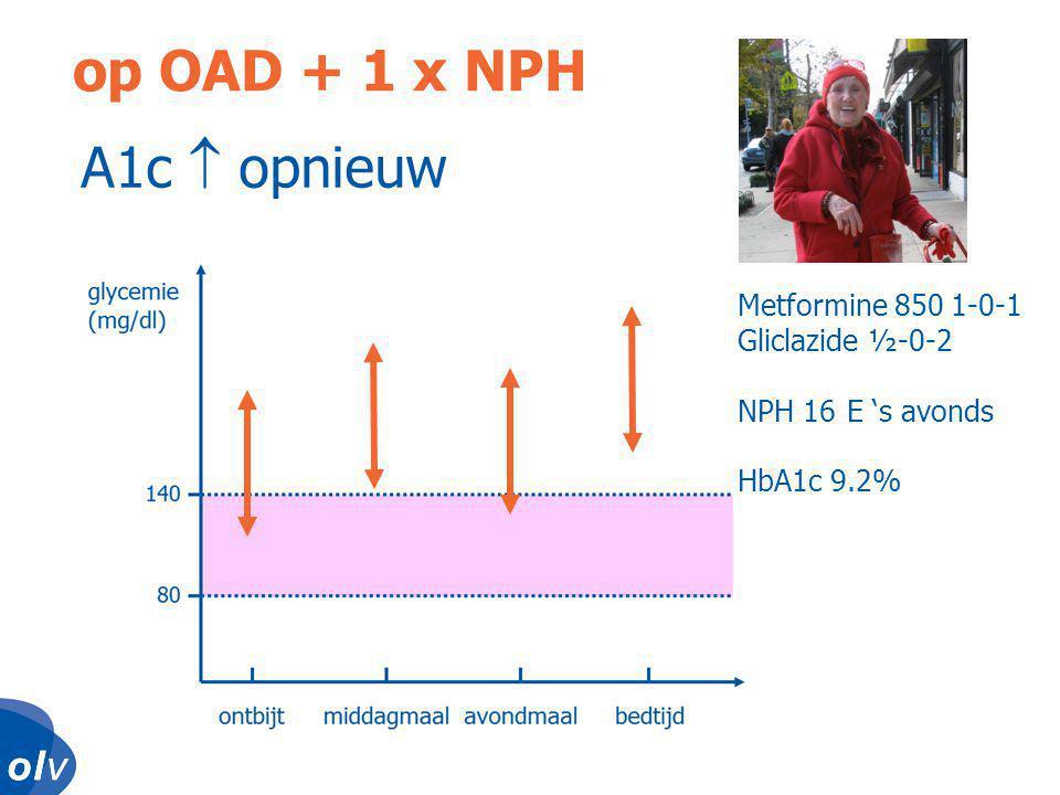 o l vo l vo l vo l v op OAD + 1 x NPH A1c  opnieuw Metformine 850 1-0-1 Gliclazide ½-0-2 NPH 16 E 's avonds HbA1c 9.2%