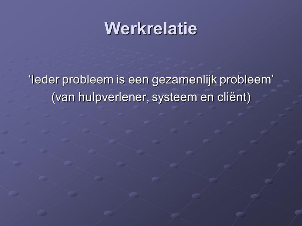Werkrelatie 'Ieder probleem is een gezamenlijk probleem' (van hulpverlener, systeem en cliënt)