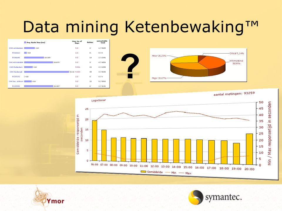 Data mining Ketenbewaking™ ?