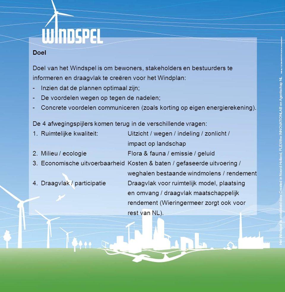 Doel Doel van het Windspel is om bewoners, stakeholders en bestuurders te informeren en draagvlak te creëren voor het Windplan: - Inzien dat de plannen optimaal zijn; - De voordelen wegen op tegen de nadelen; - Concrete voordelen communiceren (zoals korting op eigen energierekening).