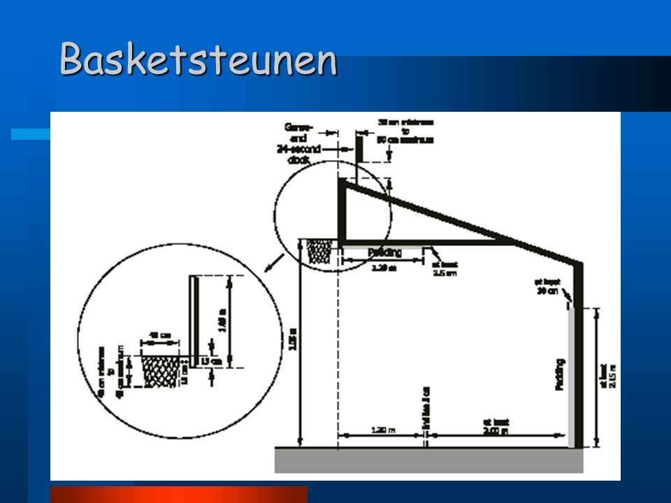 Basketsteunen