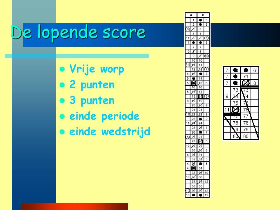 De lopende score  Vrije worp  2 punten  3 punten  einde periode  einde wedstrijd