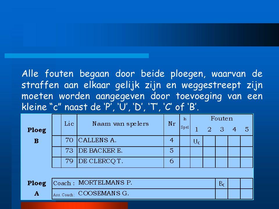 Alle fouten begaan door beide ploegen, waarvan de straffen aan elkaar gelijk zijn en weggestreept zijn moeten worden aangegeven door toevoeging van ee