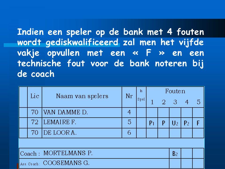 Indien een speler op de bank met 4 fouten wordt gediskwalificeerd zal men het vijfde vakje opvullen met een « F » en een technische fout voor de bank noteren bij de coach