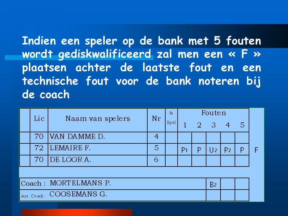 Indien een speler op de bank met 5 fouten wordt gediskwalificeerd zal men een « F » plaatsen achter de laatste fout en een technische fout voor de bank noteren bij de coach