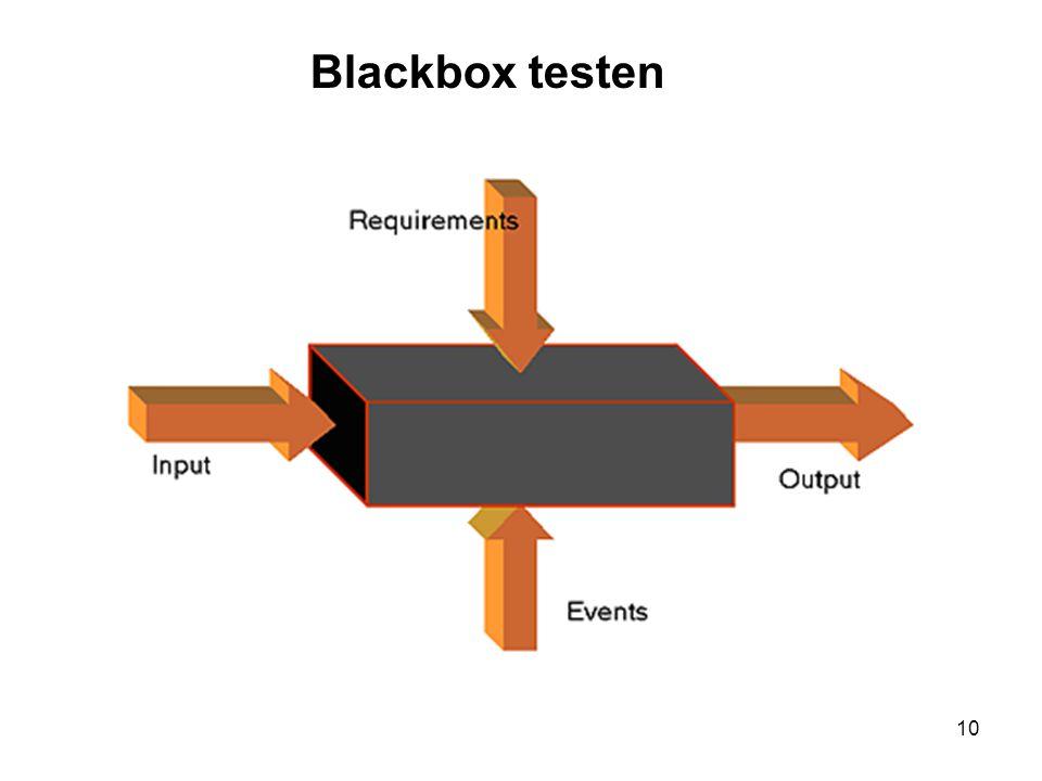 10 Blackbox testen