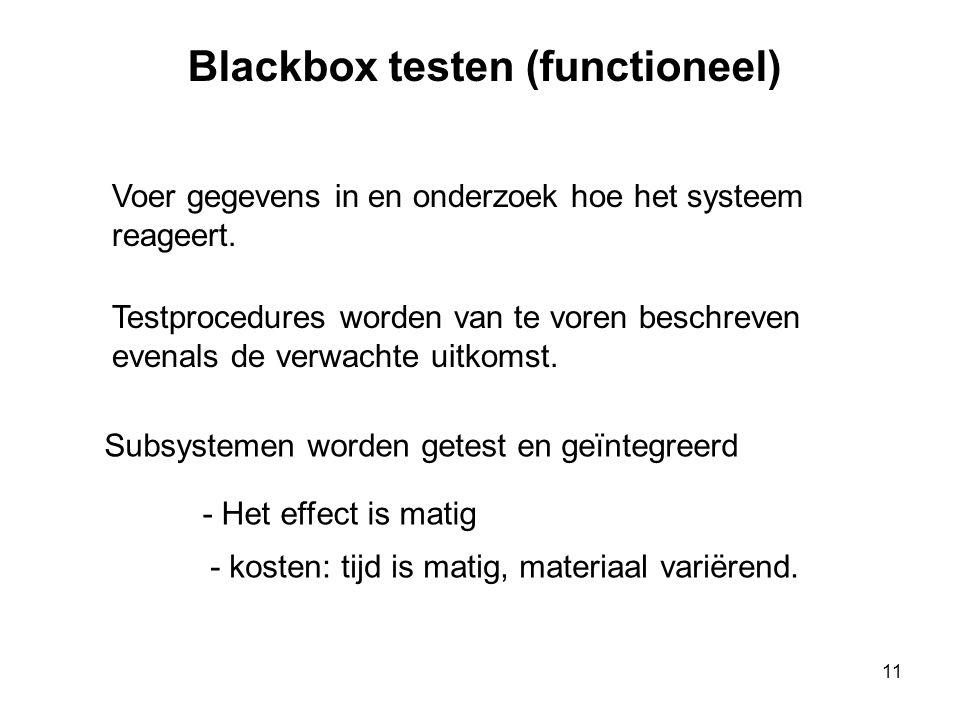 11 Blackbox testen (functioneel) Voer gegevens in en onderzoek hoe het systeem reageert. Testprocedures worden van te voren beschreven evenals de verw