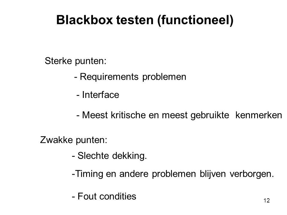 12 Blackbox testen (functioneel) Zwakke punten: - Requirements problemen - Interface - Meest kritische en meest gebruikte kenmerken Sterke punten: - S