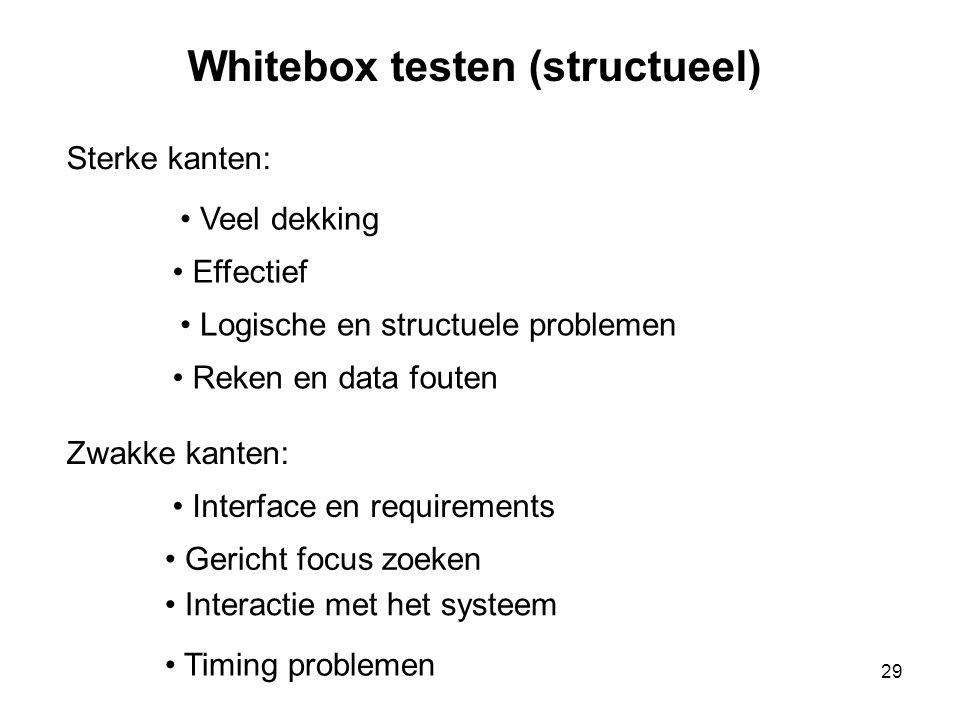 29 Whitebox testen (structueel) Sterke kanten: • Effectief • Logische en structuele problemen • Veel dekking • Reken en data fouten Zwakke kanten: • I