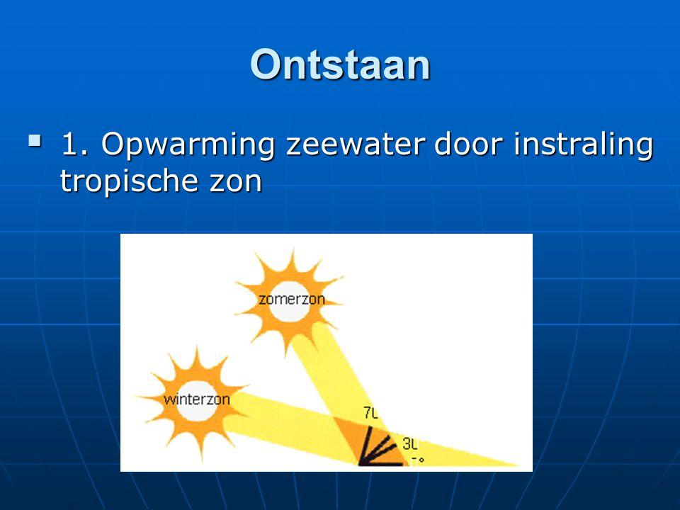 Ontstaan  1. Opwarming zeewater door instraling tropische zon