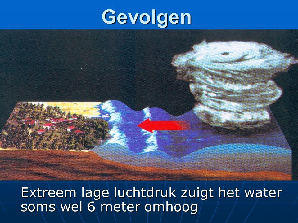 Gevolgen Extreem lage luchtdruk zuigt het water soms wel 6 meter omhoog