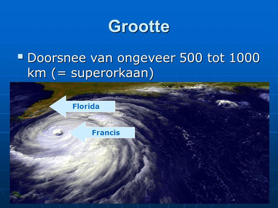 Grootte  Doorsnee van ongeveer 500 tot 1000 km (= superorkaan) Francis Florida