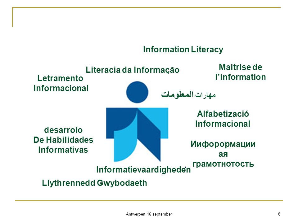 Иифорормации ая грамотнотость Informatievaardigheden Alfabetizació Informacional Information Literacy Literacia da Informação desarrolo De Habilidades