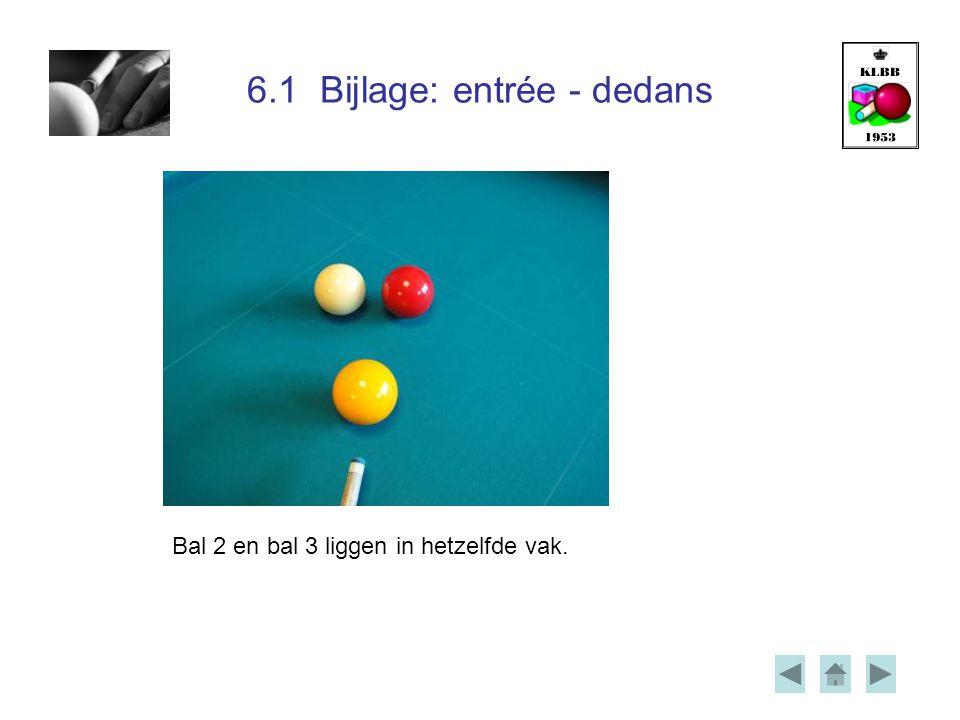 6.1 Bijlage: entrée - dedans Bal 2 en bal 3 liggen in hetzelfde vak.