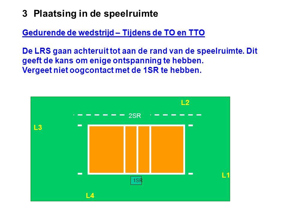 2SR 1SR L1 L2 L3 L4 3Plaatsing in de speelruimte Gedurende de wedstrijd – Tijdens de TO en TTO De LRS gaan achteruit tot aan de rand van de speelruimt
