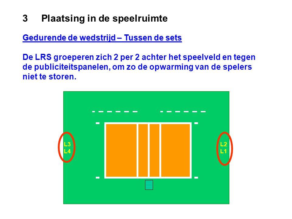 3 Plaatsing in de speelruimte Gedurende de wedstrijd – Tussen de sets De LRS groeperen zich 2 per 2 achter het speelveld en tegen de publiciteitspanel